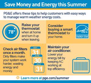 infog_2018_summer_savings_2_300x275-300x275