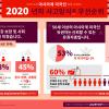 03_AARP_VoterSurvey_infographic
